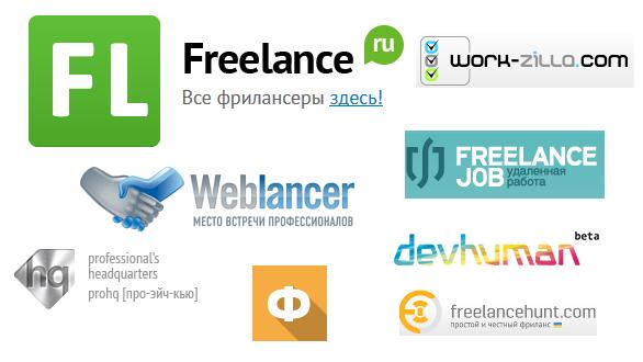 Самый популярный сайт по фрилансу being a freelance designer