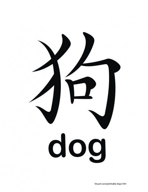 Chinese Symbol For Year Choice Image Meaning Of Text Symbols