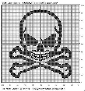Free Filet Crochet Charts and Patterns Filet Crochet patterns by Teresa Pages Home How to Read a Filet Crochet Chart #filetcrochet