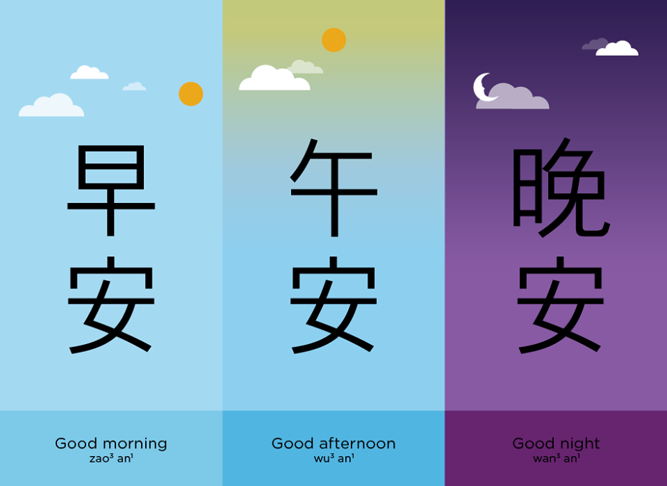 Time Of Day Expressions In Chinese Chineasy Learn Chinese Chinese Language Learning Chinese Phrases