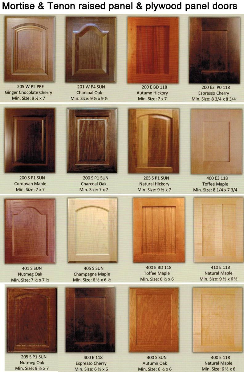 Oak Raised Panel Cabinet Doors 2021 in 2020 | Shaker style ...