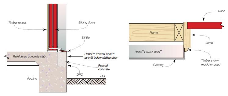 Kids nautical bathroom decor - Sliding Door Sill Detail Section View Detail Doors Pinterest