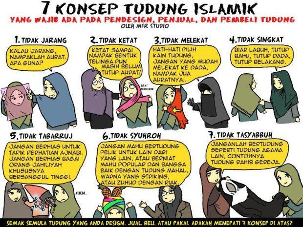 Konsep Tudung Jilbab Menurut Islam Islam Tudung Dada