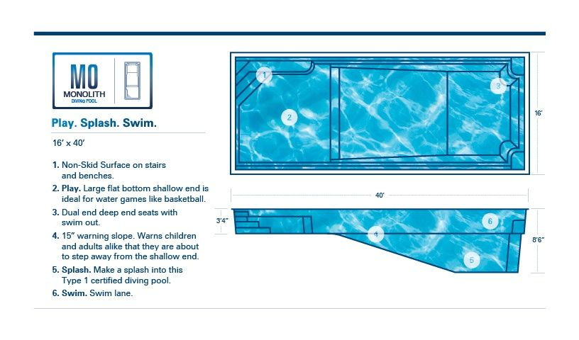 Pool Shapes Pool Shapes Fiberglass Pools Rectangle Pool