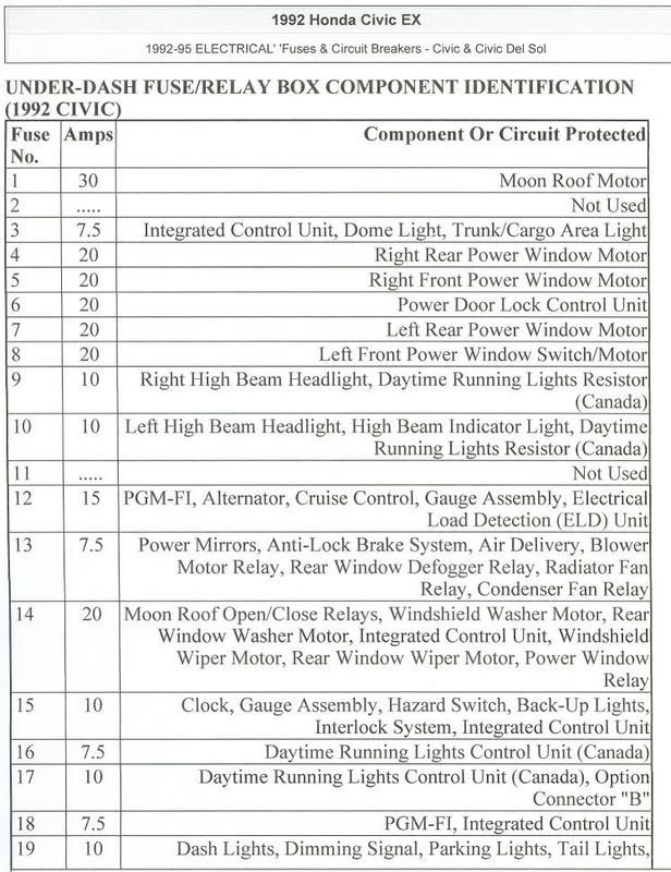 95 Civic Gauge Wiring Diagram Wiring Diagram