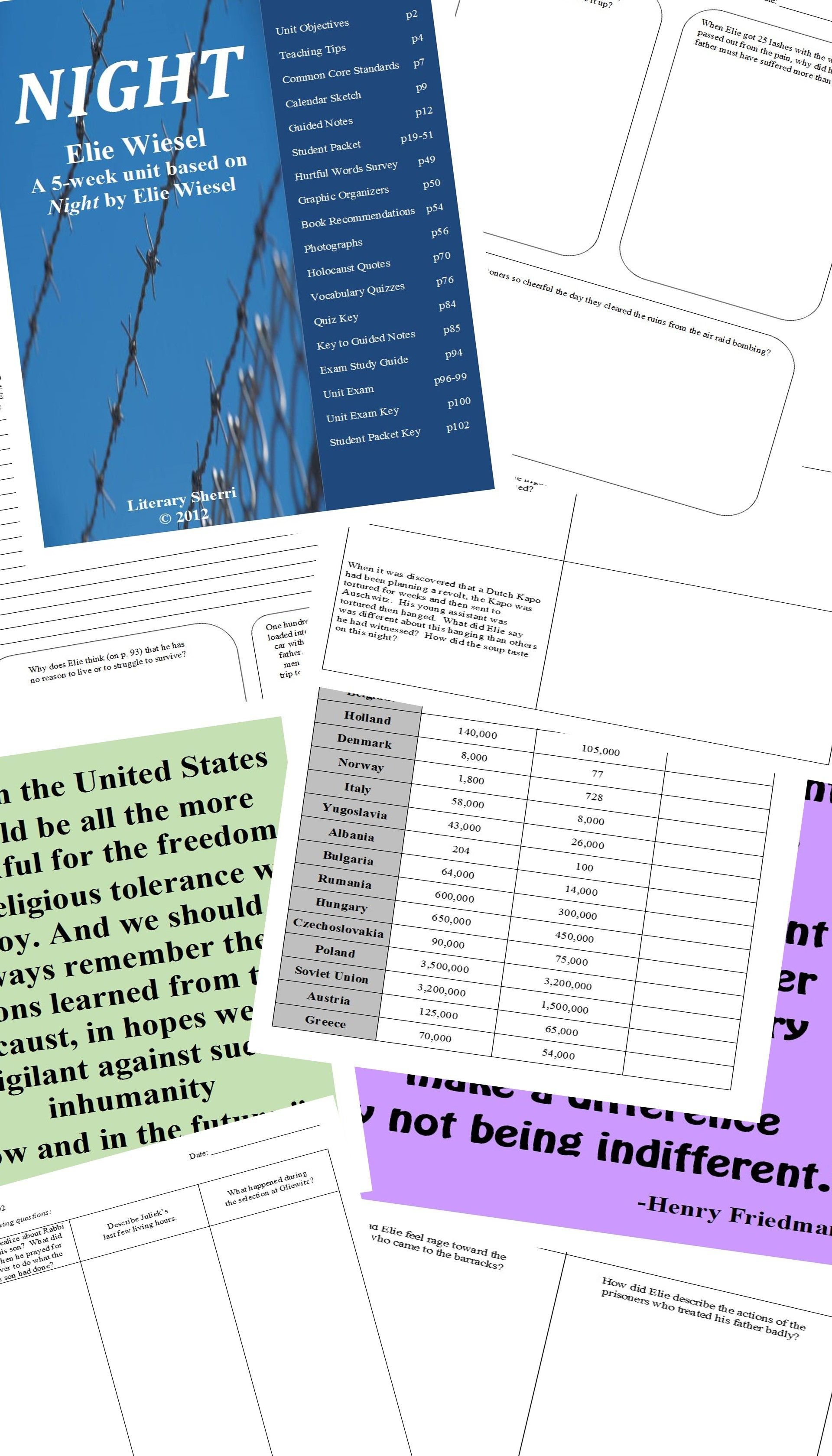 Night By Elie Wiesel Unit Plan Novel Guide Lessons