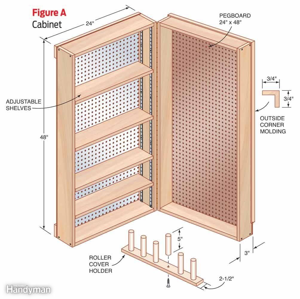 Easy Garage Cabinets Plans: Garage Cabinets, Diy Garage, Workshop