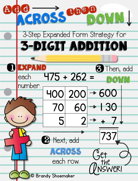 Three Digit Addition Expanded Form Strategy Math Expanded Form