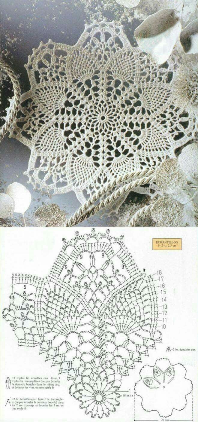 Pin de Sucheera Meesakul en Pattern | Pinterest | Carpeta, Ganchillo ...