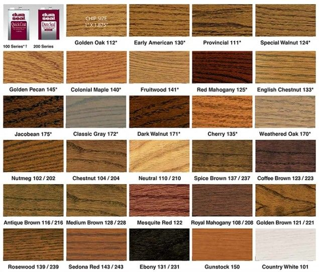 Oak wood floor stain colors google search flooring for Different colors of hardwood floors