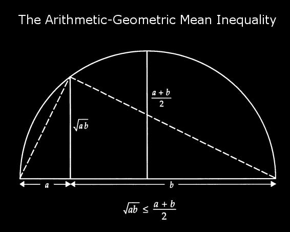 Themathkid Math Formulas Mathematics Geometry Studying Math