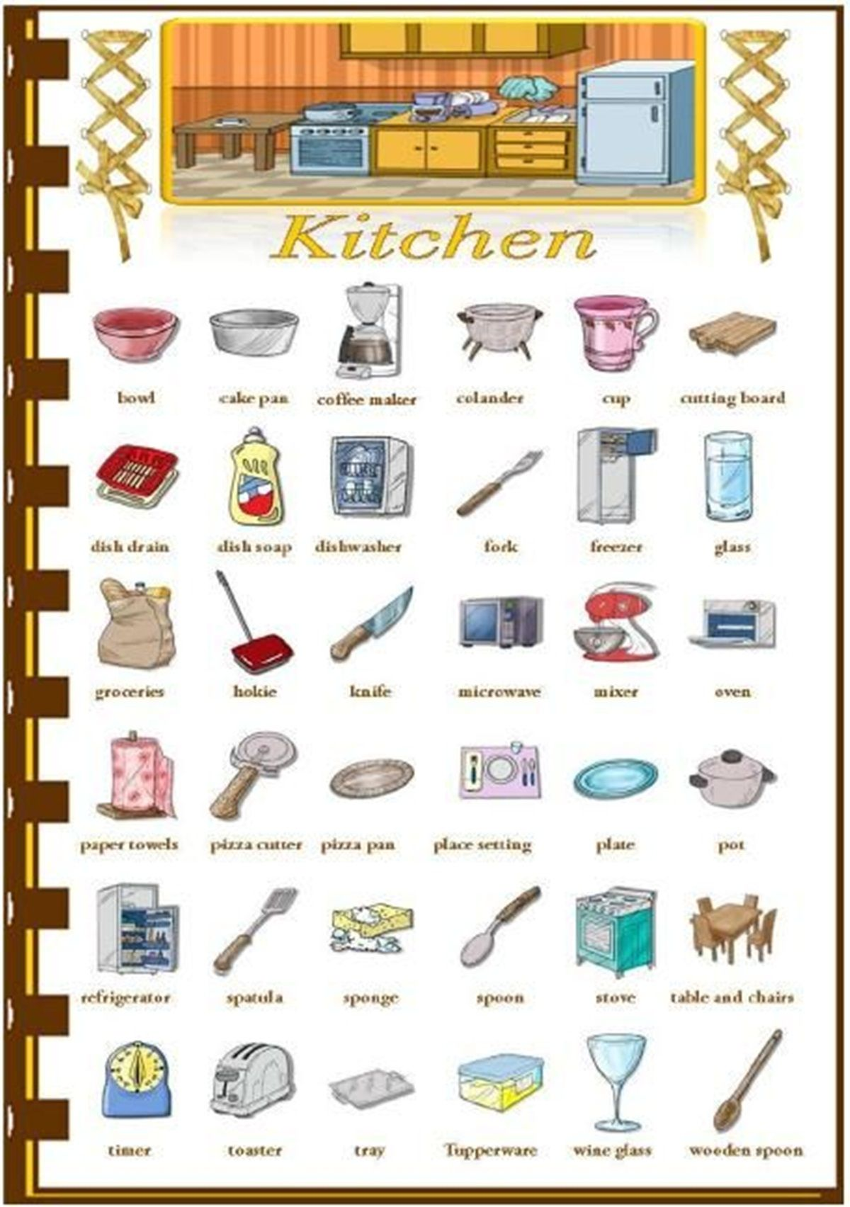 Kitchen Vocabulary Angol T English Vocabulary