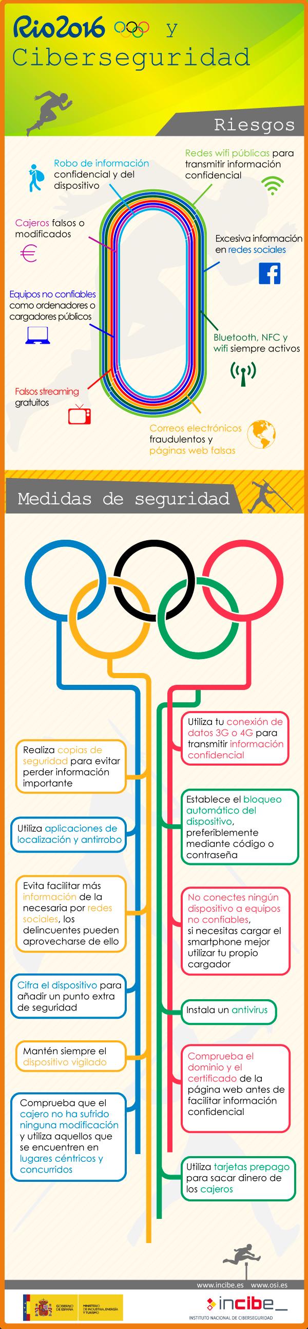 Rio 2016 y ciberseguridad. Riesgos: Robo de información confidencial y del dispositivo, Redes rifi públicas para transmitir información…