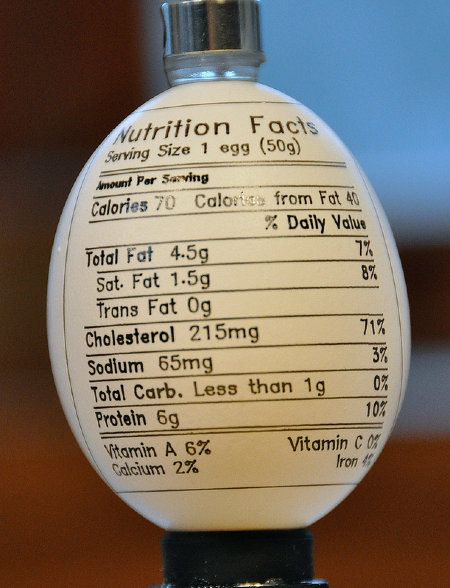 Printing Nutrition Labels On Food Literally Egg Nutrition Facts Egg Nutrition Pizza Nutrition Facts