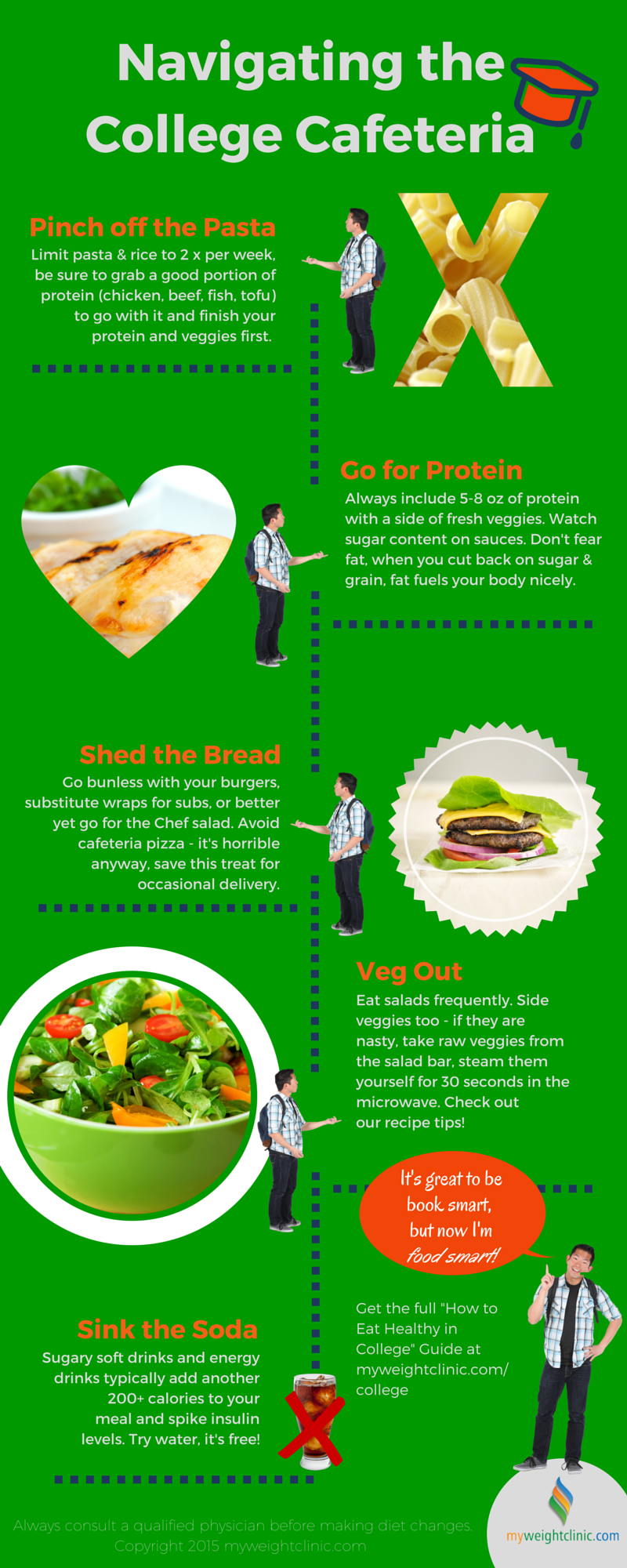 How To Eat Healthy In College 33 tips PDF  navigating the cafeteria infographic  Weight Loss Solutions Orlando Gainesville Deland Ocala Jacksonville Florida