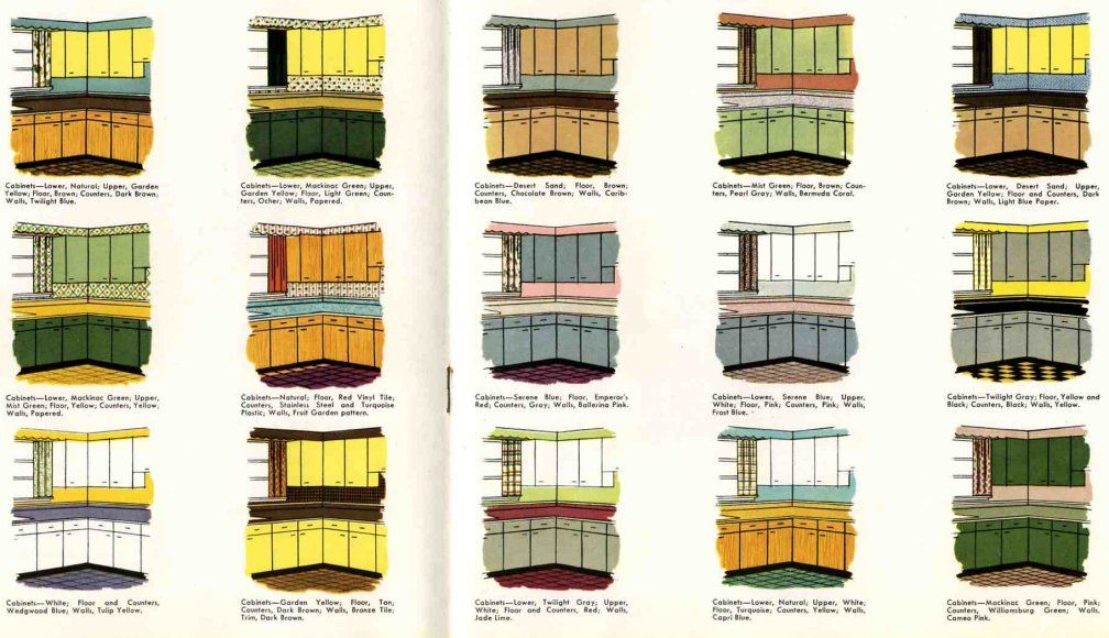 Retro Kitchen Paint Color Schemes From 1953 Home Kitchen