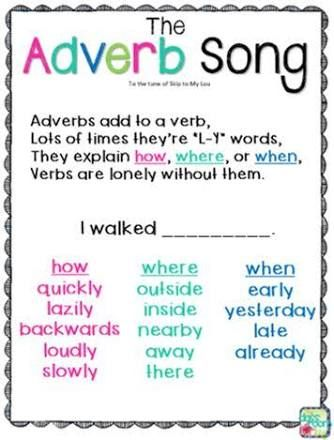adverb examples for kids - Google Search | School | Teaching ...