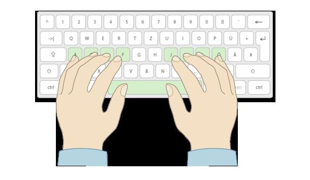 Tippenakademie Das 10 Finger System Endlich Im Griff 10 Finger Schreiben Lernen 10 Finger Schreiben 10 Finger System