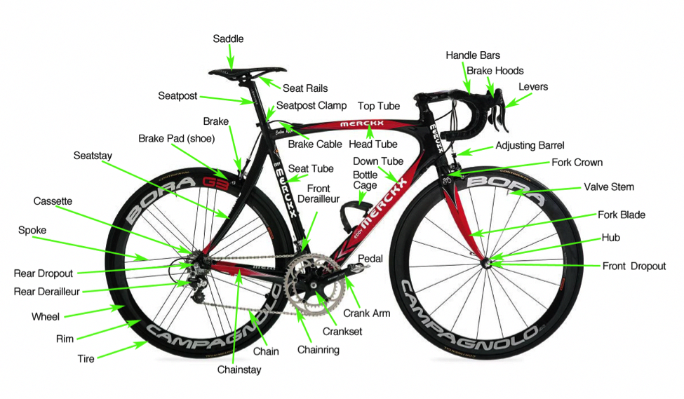Best Accessories For Mountain Bike Bike Components Road Bike