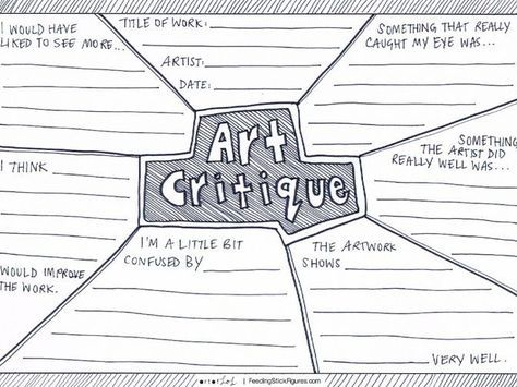 Image result for success criteria examples for art Put up