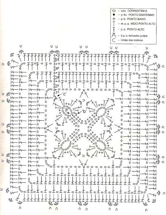 nappes | häkeln - Tischdecke - elemente | Pinterest | Tischdecken ...