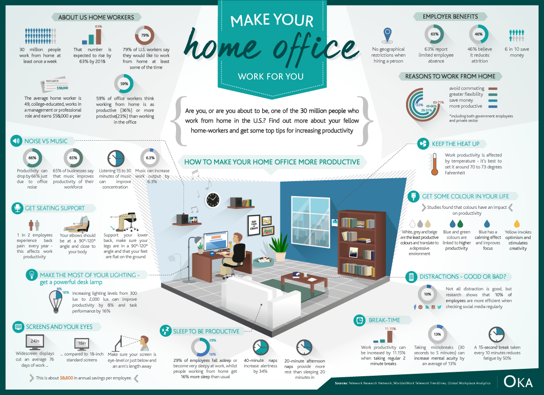Make your Home Office Work for you #infographic