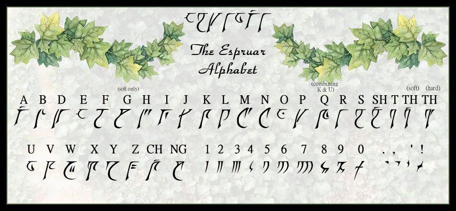 Espruar Was The Alphabet Of The Silver Elves Around 1357 Dr Most Elves Across Faerun Used It Alphabet Symbols Ancient Alphabets Language