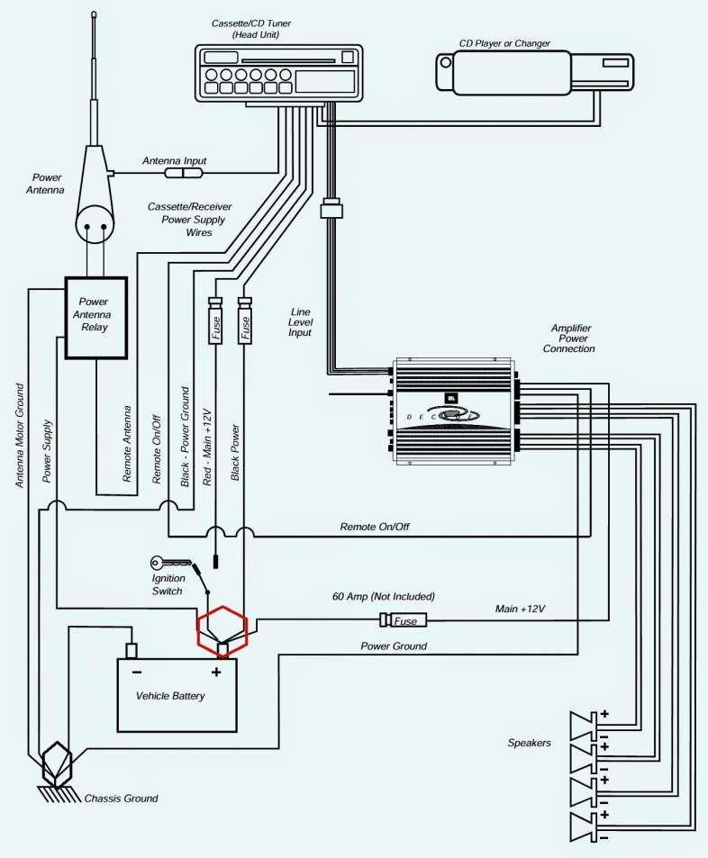 kenwood amplifier wiring diagram  lincoln mark viii stereo