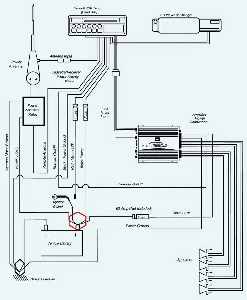 Car Stereo Power Amp Wiring Diagram And Wiring Diagram For Kenwood Car Stereo Wiring Diagrams O To