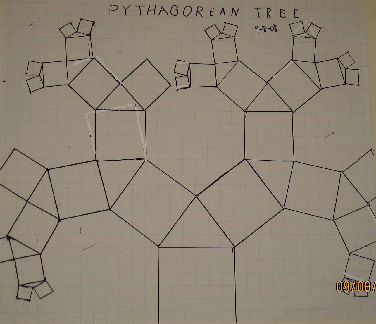 Pythagorean Tree