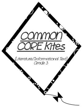 Common Core Kite Posters- Key Vocabulary and Terms for