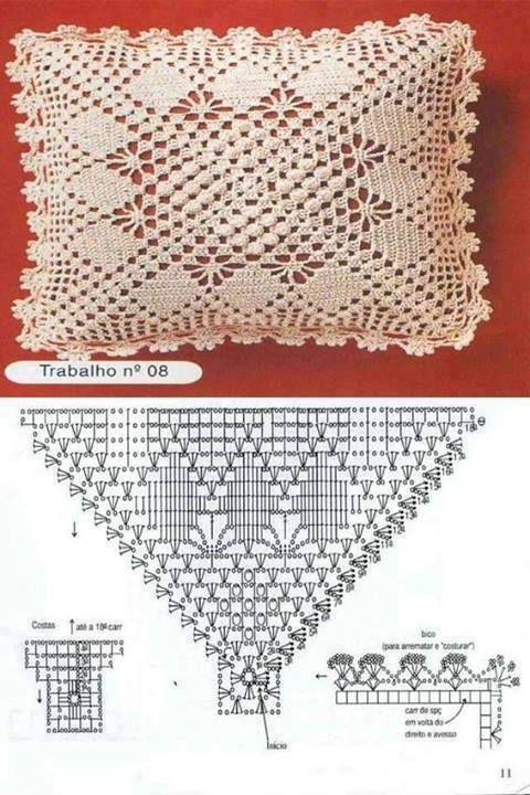 Luty Artes Crochet: Achei estas almofadas lindas,na web. | Cosas que ...