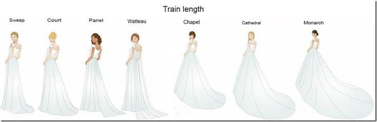 Wedding dress train length types wedding pinterest wedding wedding dress train length types junglespirit Choice Image