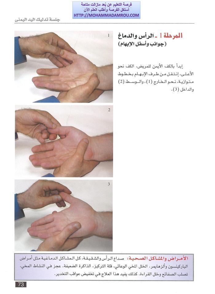 كتاب العلاج الشامل للجسم عبر تدليك اليدين والقدمين رفلكسولوجي Natural Medicine Reflexology Health