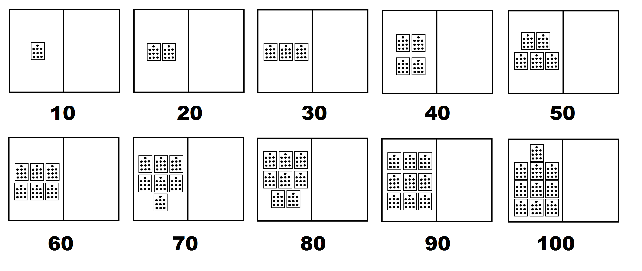 #teaching a child to count? Use this graphic to explain #
