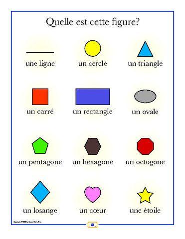 apprendre francaise online dating