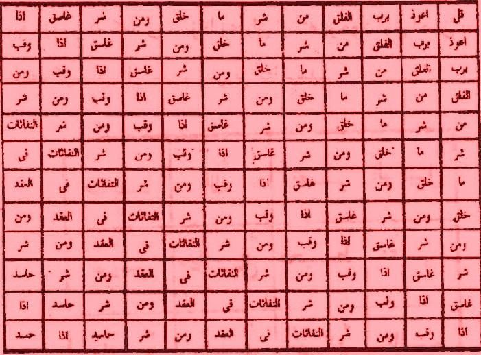 حرز علاج العين والحسد Inspirational Quotes God Islamic Pictures Temple Tattoo
