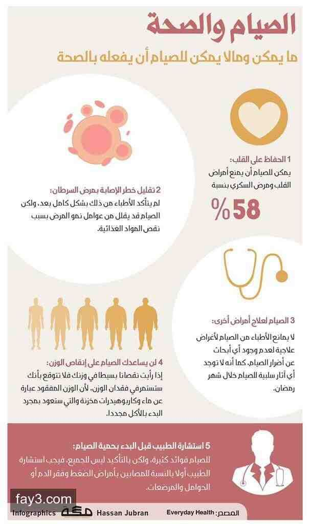الصيام والصحة انفوجرافيك رمضان صحة Health Science Health Science
