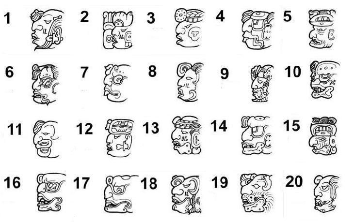 Mayan Alphabet And Numbers mayan number system culture: central ...