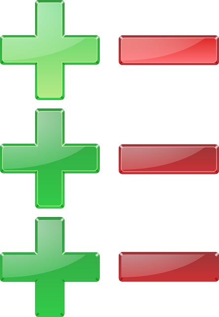 Free Image On Pixabay Plus Minus Add Subtract Maths Subtraction Free Math Math Tricks