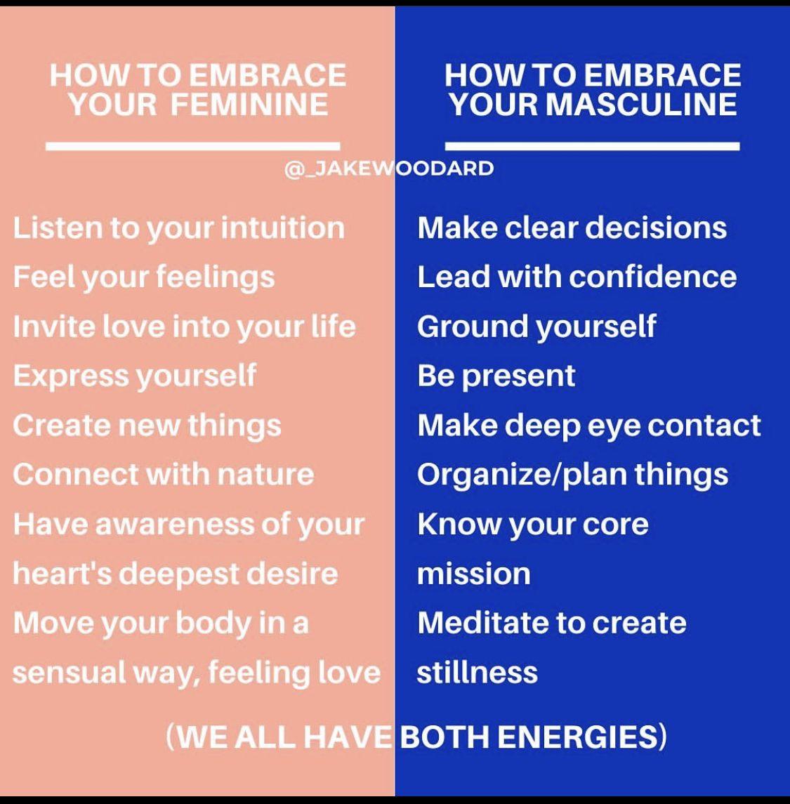 Pin by Sara Diaz on Spirituality | Feminine energy, Divine