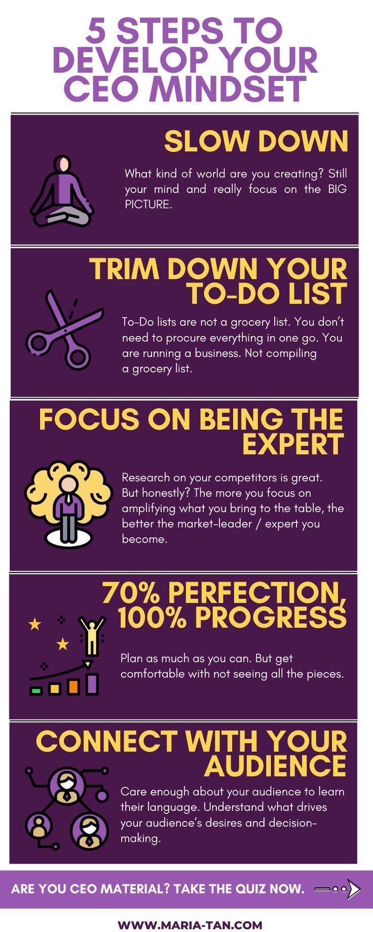 Pin on Success Mindset For Entrepreneurial Women