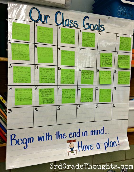 the leader in me anchor charts - Yahoo Image Search Results