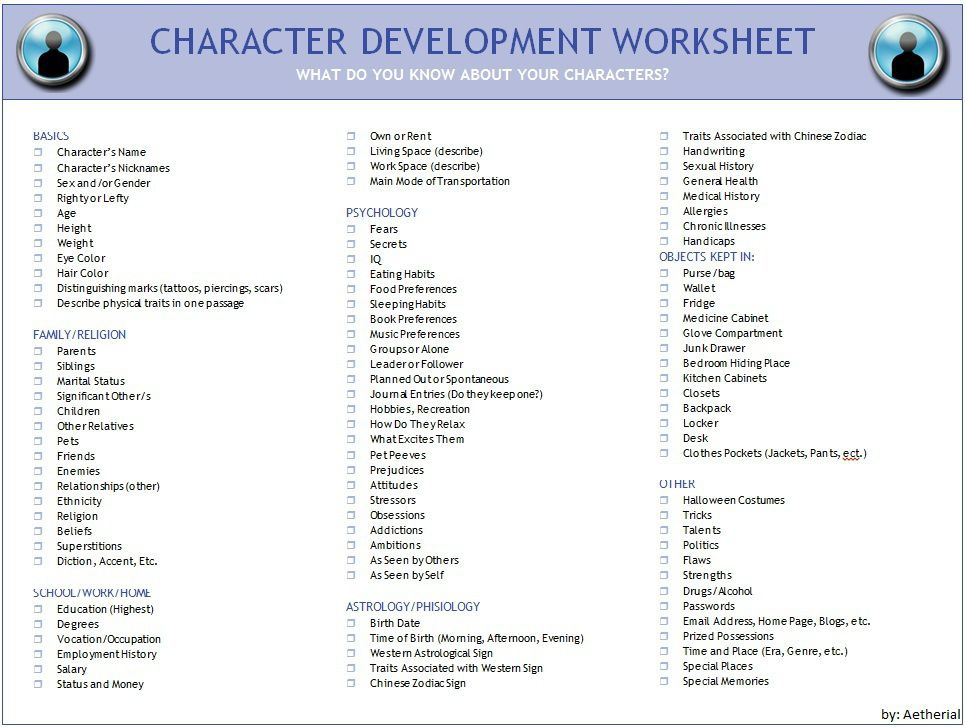 Character Development Worksheet- Click to expand  Writing - best of writing invitation worksheet
