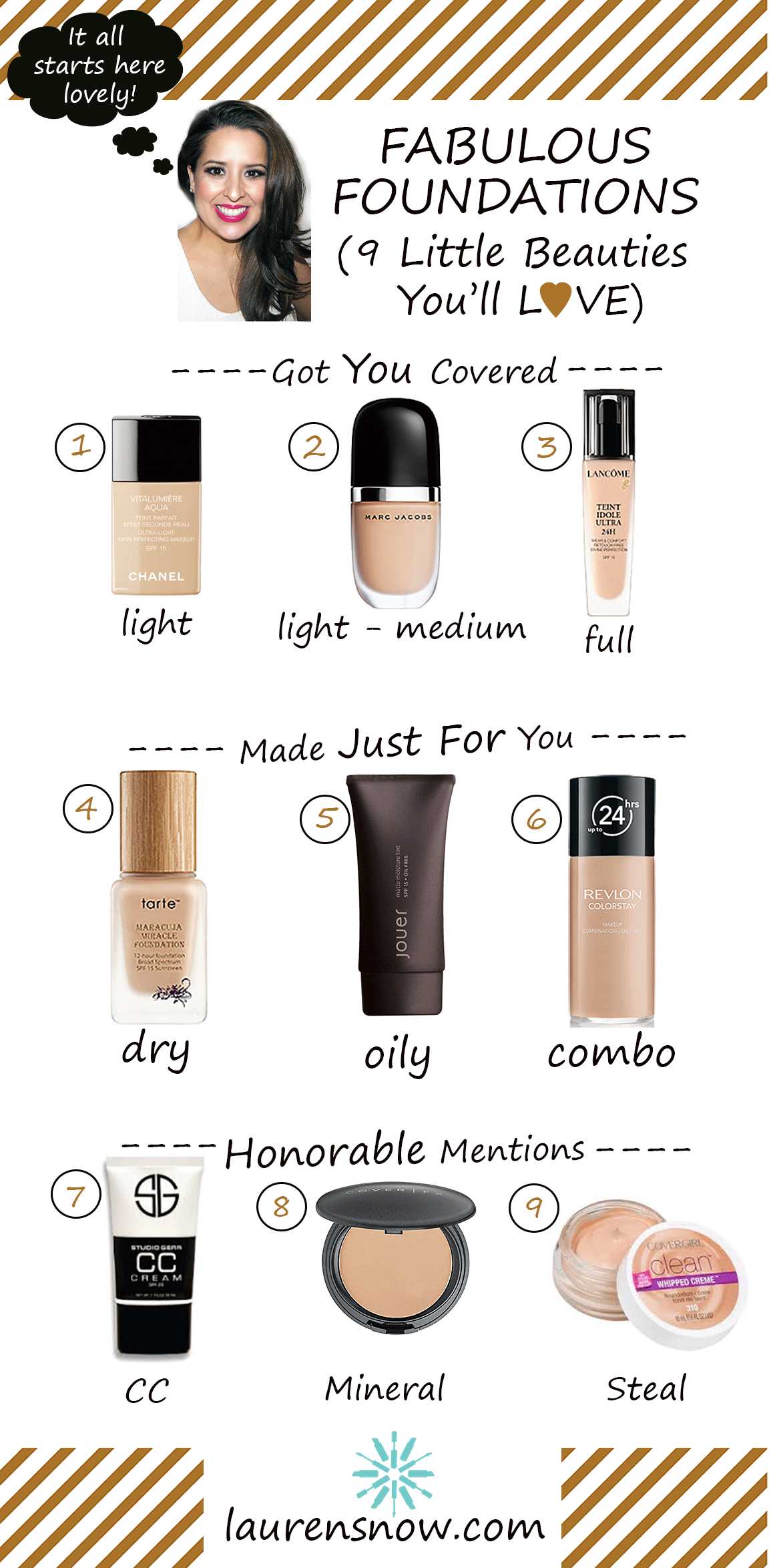 Lauren Snow Cosmetics Blog Makeup tips for oily skin