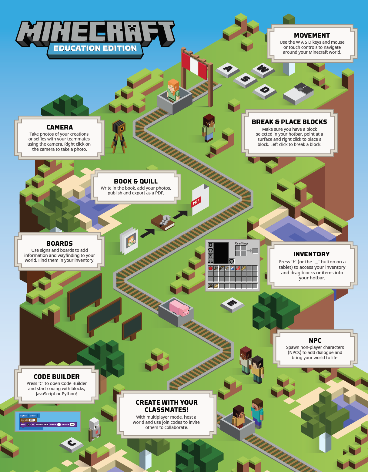 Printable Minecraft Education Edition Poster