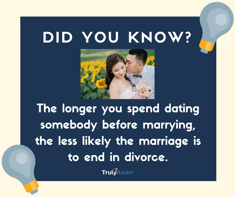 funny facts about dating sites