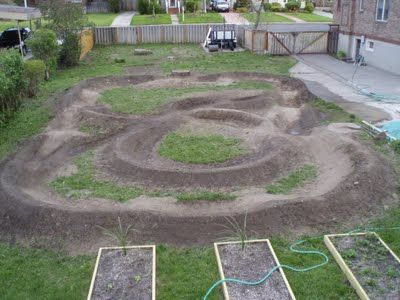 Can I Build A Skate Park In My Garden