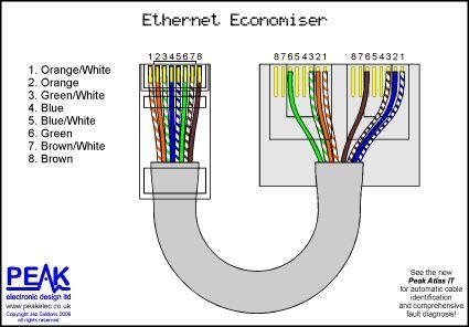 Splitter wiring diagram for RJ45 100BASETX uses 2 pairs