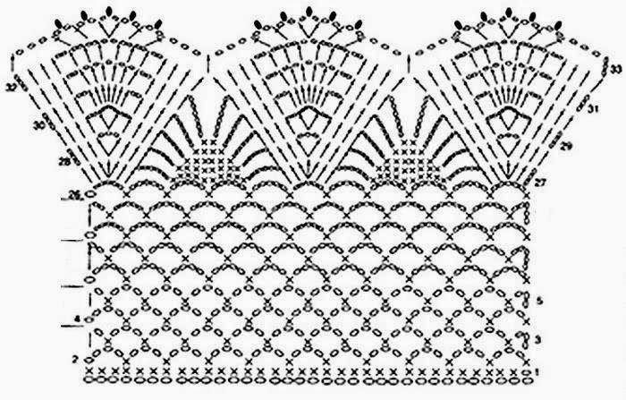 Elegante Crochet Fácil: Crochet Lace - Shawl Wrap o Capelet - Simple ...